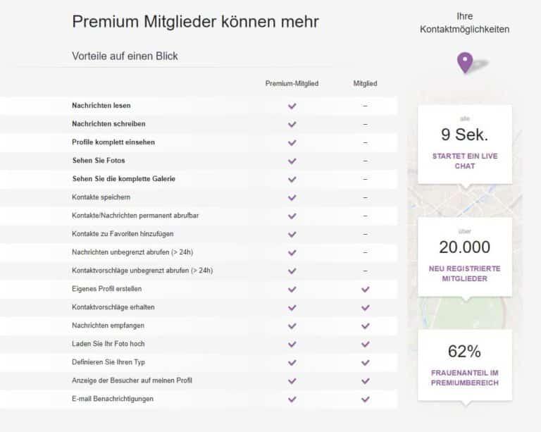 Premium C-Date
